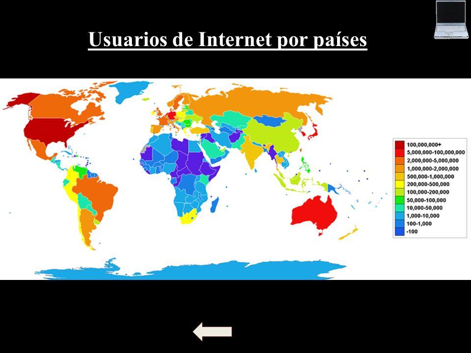 Usuarios de Internet por países