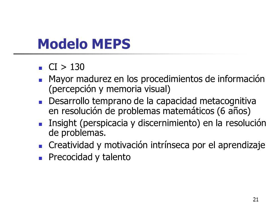 20 Modelo Castelló y Batlle Talentos simples :verbal, matemático, creativo, lógico y espacial. (P>95) Talentos múltiples (P>95) Talentos complejos: ac