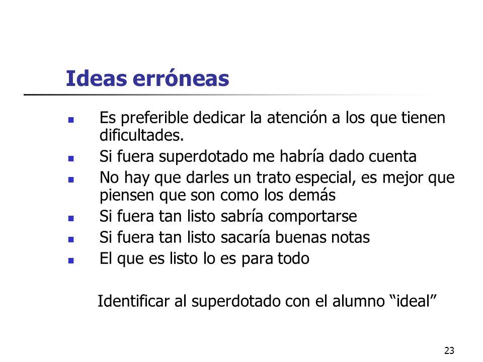 22 Ideas erróneas Son de clase media/alta. Como grupo, son frágiles, orgullosos, inestables y solitarios. Buen rendimiento escolar. Destaca en todas l
