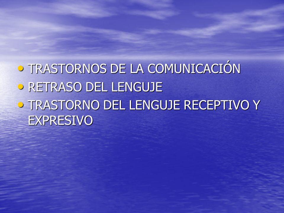 TRASTORNOS DE LA VOZ Y EL HABLA DISLALIAS, DISARTRIAS, DISGLOSIAS DISLALIAS, DISARTRIAS, DISGLOSIAS TARTAMUDEO TARTAMUDEO DISFONIAS/AFONIAS DISFONIAS/AFONIAS