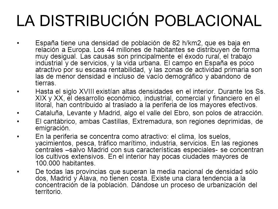 LA DISTRIBUCIÓN POBLACIONAL España tiene una densidad de población de 82 h/km2, que es baja en relación a Europa. Los 44 millones de habitantes se dis