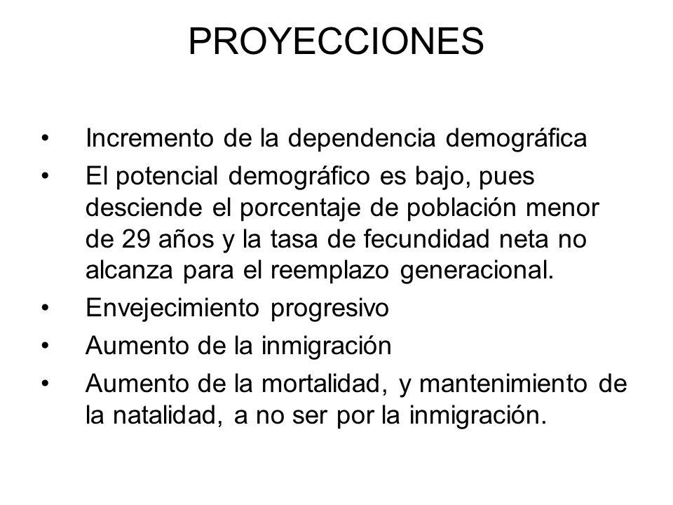 PROYECCIONES Incremento de la dependencia demográfica El potencial demográfico es bajo, pues desciende el porcentaje de población menor de 29 años y l