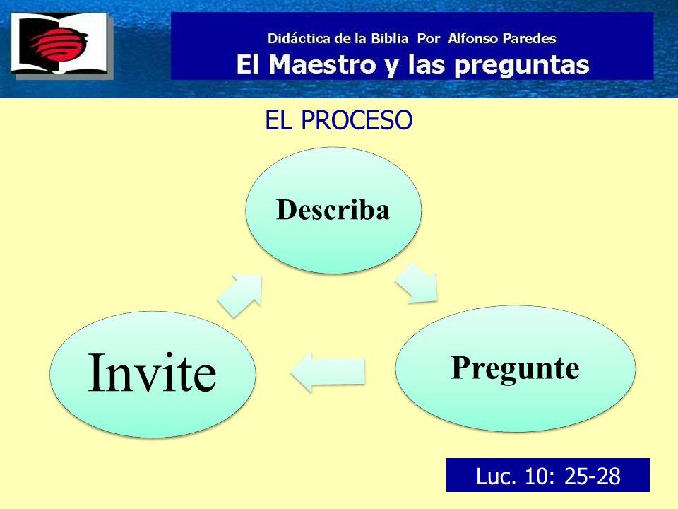 EL PROCESO Luc. 10: 25-28 Describa Pregunte Invite