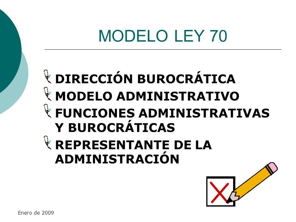 Enero de 2009 MODELO LEY 70 DIRECCIÓN BUROCRÁTICA MODELO ADMINISTRATIVO FUNCIONES ADMINISTRATIVAS Y BUROCRÁTICAS REPRESENTANTE DE LA ADMINISTRACIÓN