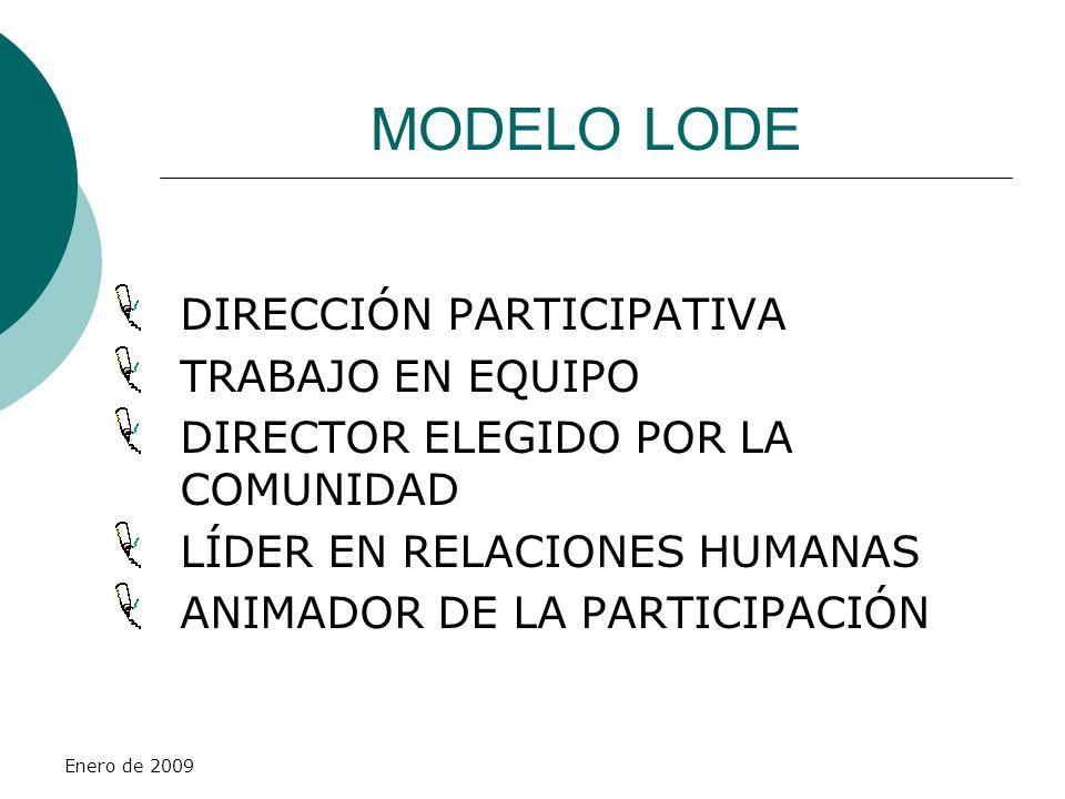 Enero de 2009 MODELO LODE DIRECCIÓN PARTICIPATIVA TRABAJO EN EQUIPO DIRECTOR ELEGIDO POR LA COMUNIDAD LÍDER EN RELACIONES HUMANAS ANIMADOR DE LA PARTI