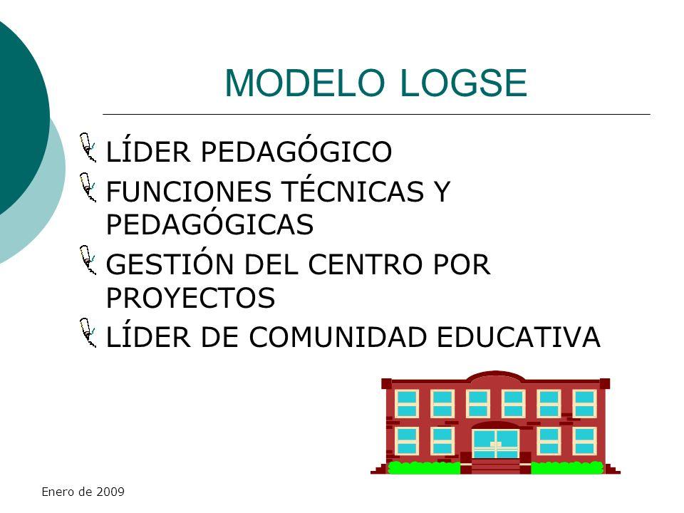 Enero de 2009 MODELO LOGSE LÍDER PEDAGÓGICO FUNCIONES TÉCNICAS Y PEDAGÓGICAS GESTIÓN DEL CENTRO POR PROYECTOS LÍDER DE COMUNIDAD EDUCATIVA