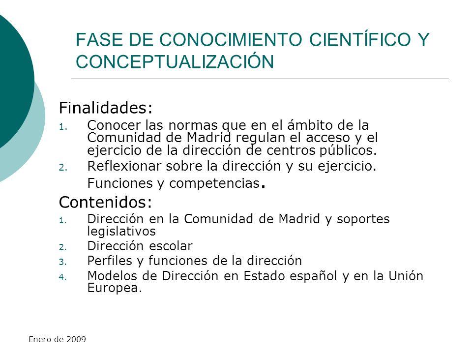 Enero de 2009 FASE DE CONOCIMIENTO CIENTÍFICO Y CONCEPTUALIZACIÓN Finalidades: 1. Conocer las normas que en el ámbito de la Comunidad de Madrid regula