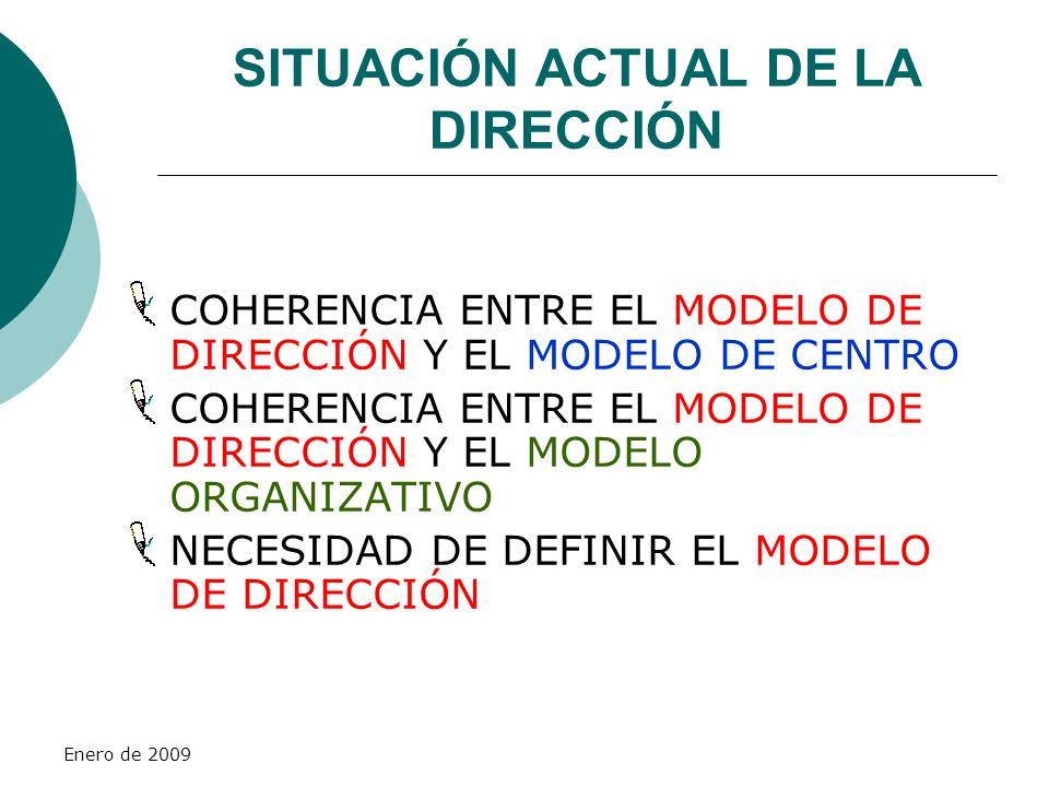 Enero de 2009 SITUACIÓN ACTUAL DE LA DIRECCIÓN COHERENCIA ENTRE EL MODELO DE DIRECCIÓN Y EL MODELO DE CENTRO COHERENCIA ENTRE EL MODELO DE DIRECCIÓN Y