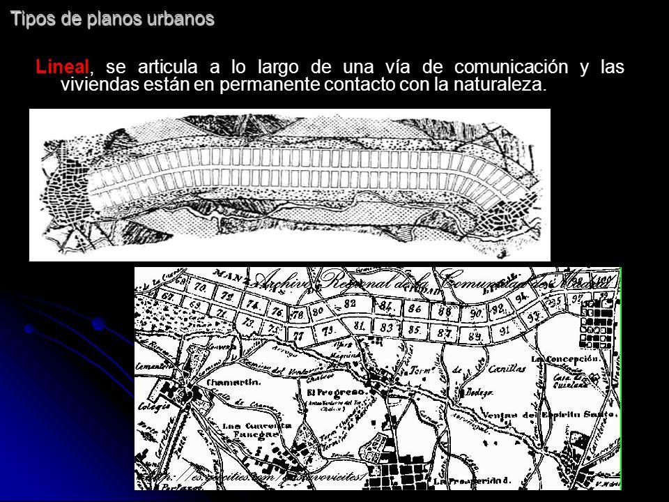 Tipos de planos urbanos Lineal, se articula a lo largo de una vía de comunicación y las viviendas están en permanente contacto con la naturaleza. Ciud