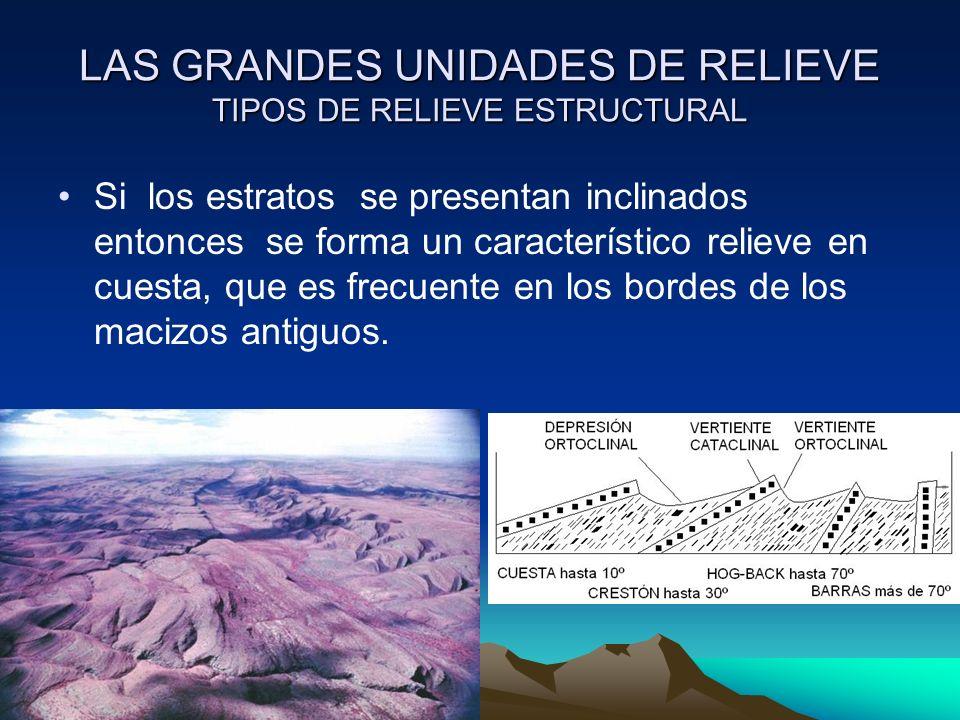 LAS GRANDES UNIDADES DE RELIEVE TIPOS DE RELIEVE ESTRUCTURAL Si los estratos se presentan inclinados entonces se forma un característico relieve en cu