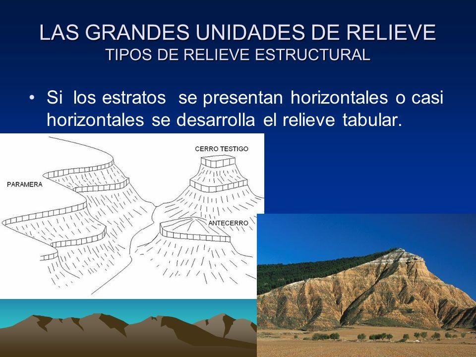LAS GRANDES UNIDADES DE RELIEVE TIPOS DE RELIEVE ESTRUCTURAL Si los estratos se presentan horizontales o casi horizontales se desarrolla el relieve ta