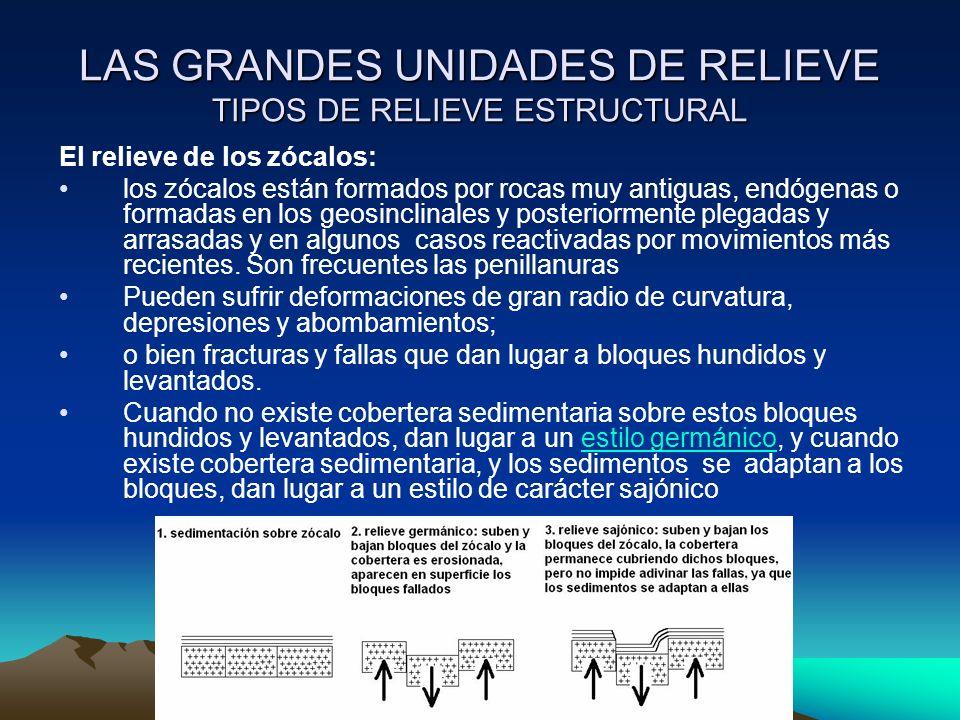 LAS GRANDES UNIDADES DE RELIEVE TIPOS DE RELIEVE ESTRUCTURAL El relieve de los zócalos: los zócalos están formados por rocas muy antiguas, endógenas o