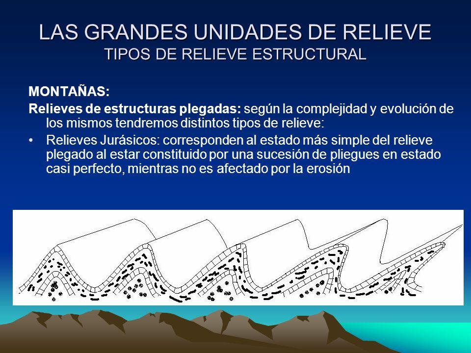 LAS GRANDES UNIDADES DE RELIEVE TIPOS DE RELIEVE ESTRUCTURAL MONTAÑAS: Relieves de estructuras plegadas: según la complejidad y evolución de los mismo