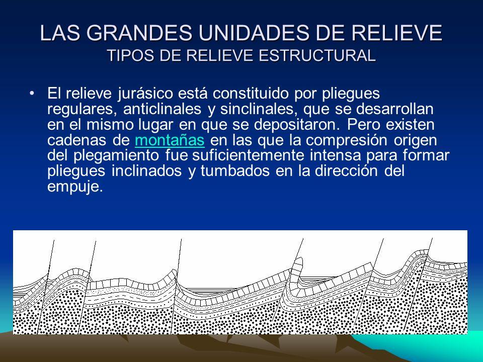 LAS GRANDES UNIDADES DE RELIEVE TIPOS DE RELIEVE ESTRUCTURAL El relieve jurásico está constituido por pliegues regulares, anticlinales y sinclinales,