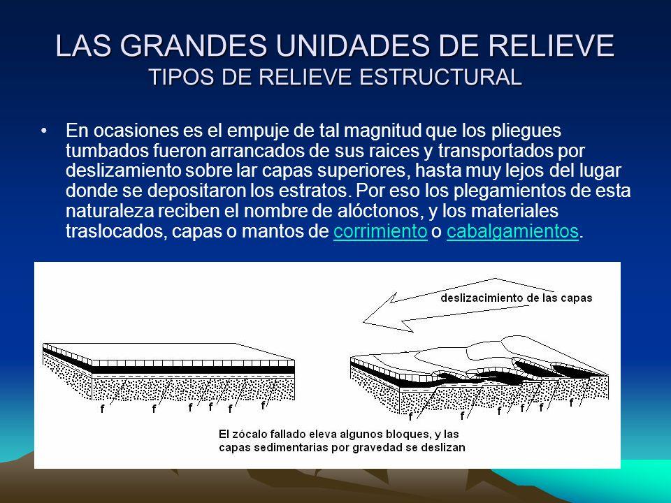 LAS GRANDES UNIDADES DE RELIEVE TIPOS DE RELIEVE ESTRUCTURAL En ocasiones es el empuje de tal magnitud que los pliegues tumbados fueron arrancados de