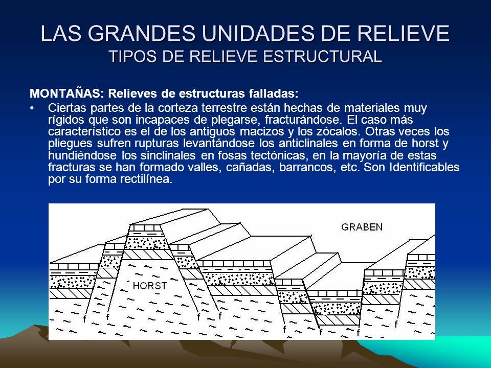 LAS GRANDES UNIDADES DE RELIEVE TIPOS DE RELIEVE ESTRUCTURAL MONTAÑAS: Relieves de estructuras falladas: Ciertas partes de la corteza terrestre están