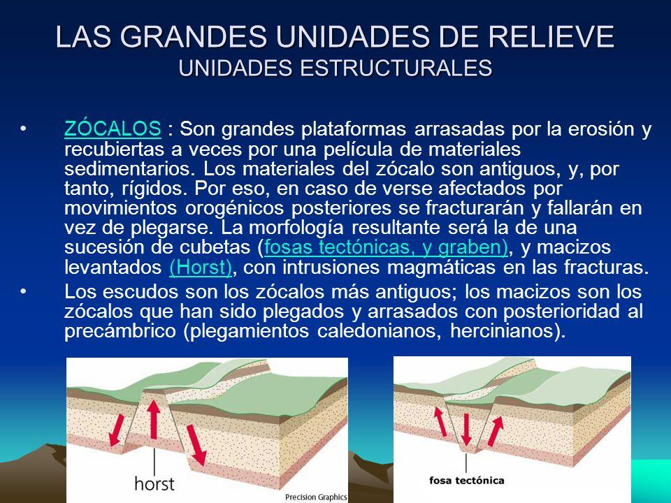 LAS GRANDES UNIDADES DE RELIEVE UNIDADES ESTRUCTURALES ZÓCALOS : Son grandes plataformas arrasadas por la erosión y recubiertas a veces por una pelícu