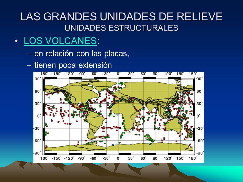 LAS GRANDES UNIDADES DE RELIEVE UNIDADES ESTRUCTURALES LOS VOLCANES:LOS VOLCANES –en relación con las placas, –tienen poca extensión