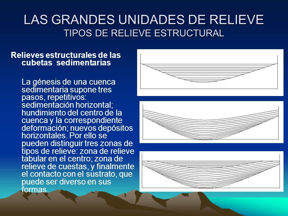 LAS GRANDES UNIDADES DE RELIEVE TIPOS DE RELIEVE ESTRUCTURAL Relieves estructurales de las cubetas sedimentarias La génesis de una cuenca sedimentaria