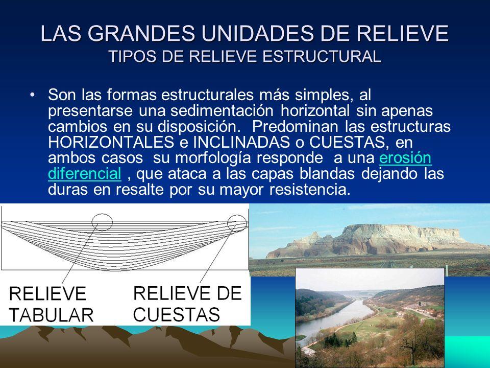 LAS GRANDES UNIDADES DE RELIEVE TIPOS DE RELIEVE ESTRUCTURAL Son las formas estructurales más simples, al presentarse una sedimentación horizontal sin