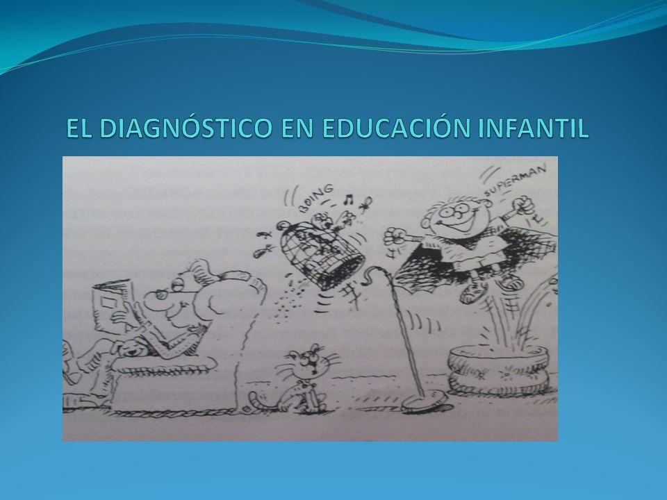 INTRODUCCIÓN Aumento de demandas de evaluación (padres y maestros) Pediatras/Neurólogos/Orientadores/Psiquiatras Es demasiado pronto para realizar un diagnóstico fiable Vaquerizo (2005): ESTUDIO DE CAMPO: ¿Qué observan los padres.