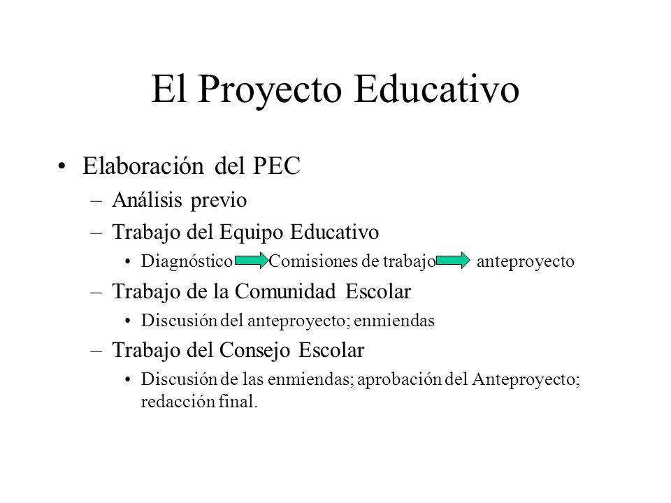 El Proyecto Educativo Elaboración del PEC –Análisis previo –Trabajo del Equipo Educativo Diagnóstico Comisiones de trabajo anteproyecto –Trabajo de la