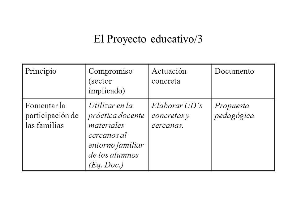 El Proyecto educativo/3 PrincipioCompromiso (sector implicado) Actuación concreta Documento Fomentar la participación de las familias Utilizar en la práctica docente materiales cercanos al entorno familiar de los alumnos (Eq.
