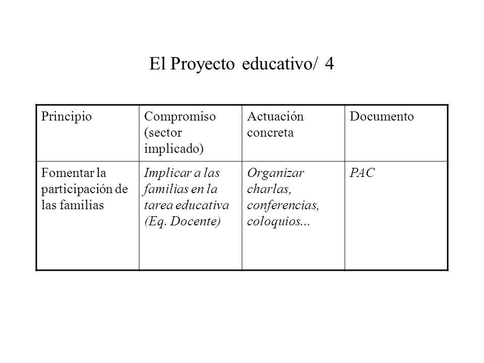 El Proyecto educativo/ 4 PrincipioCompromiso (sector implicado) Actuación concreta Documento Fomentar la participación de las familias Implicar a las familias en la tarea educativa (Eq.