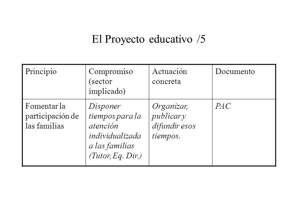 El Proyecto educativo /5 PrincipioCompromiso (sector implicado) Actuación concreta Documento Fomentar la participación de las familias Disponer tiempos para la atención individualizada a las familias (Tutor, Eq.
