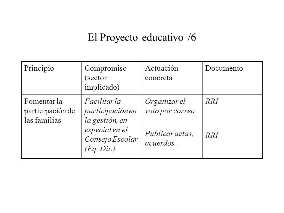 El Proyecto educativo /6 PrincipioCompromiso (sector implicado) Actuación concreta Documento Fomentar la participación de las familias Facilitar la participación en la gestión, en especial en el Consejo Escolar (Eq.