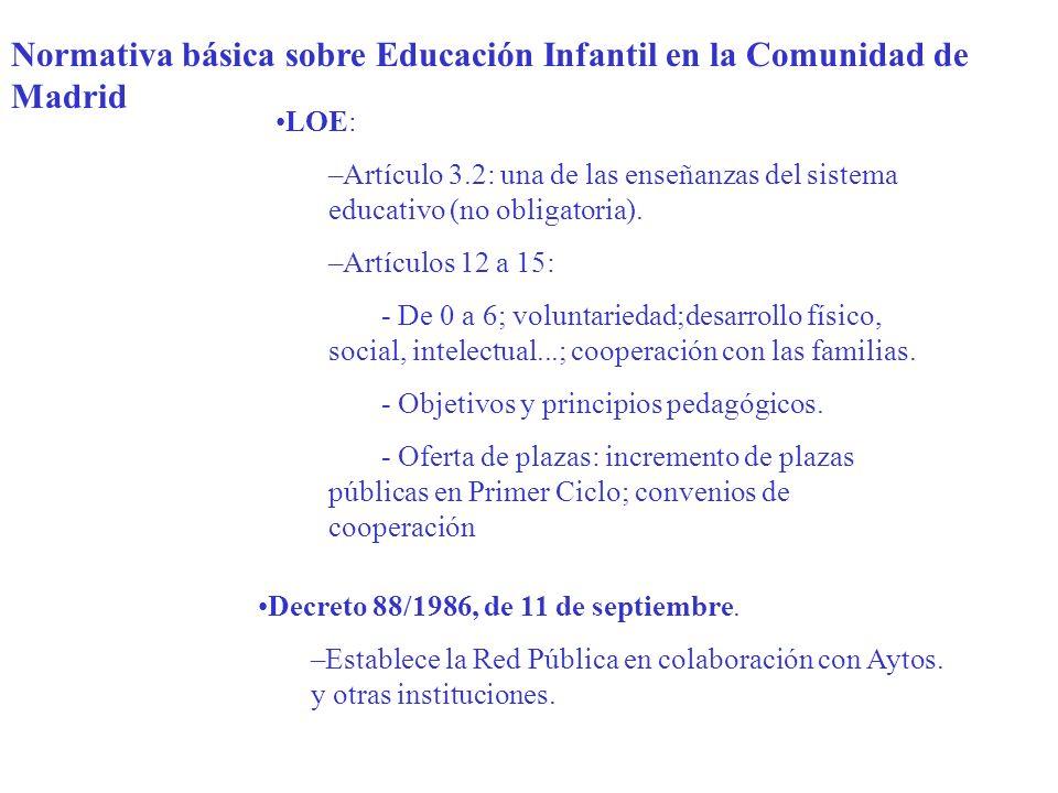 Normativa básica sobre Educación Infantil en la Comunidad de Madrid LOE: –Artículo 3.2: una de las enseñanzas del sistema educativo (no obligatoria).