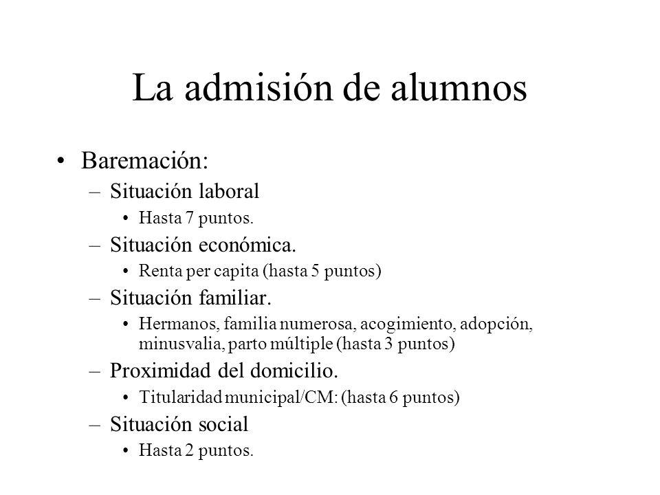 La admisión de alumnos Baremación: –Situación laboral Hasta 7 puntos. –Situación económica. Renta per capita (hasta 5 puntos) –Situación familiar. Her