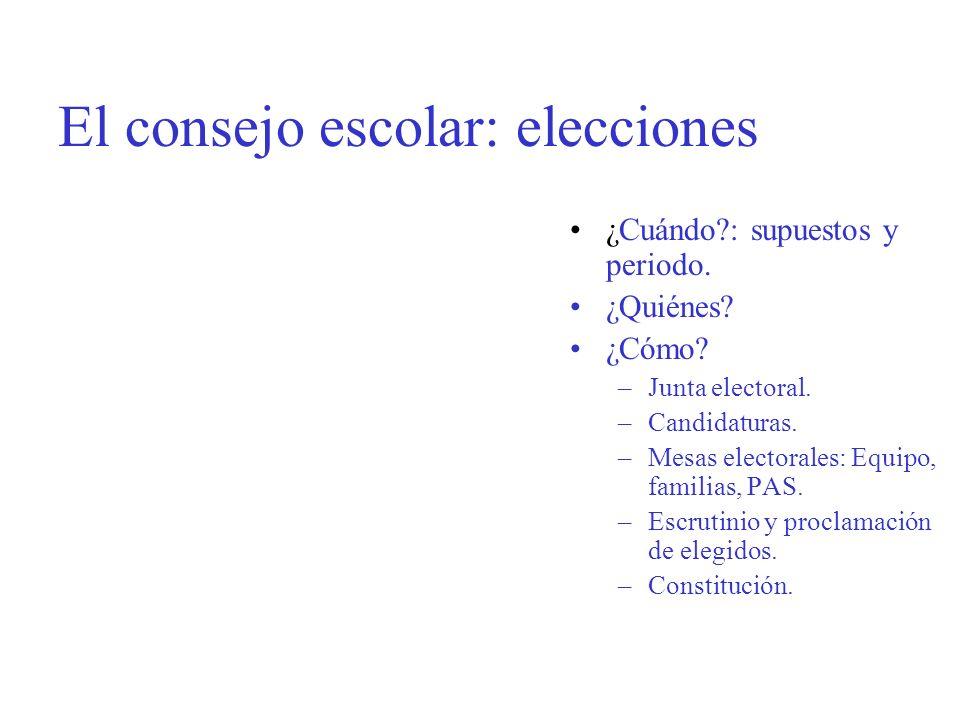 El consejo escolar: elecciones ¿Cuándo?: supuestos y periodo. ¿Quiénes? ¿Cómo? –Junta electoral. –Candidaturas. –Mesas electorales: Equipo, familias,