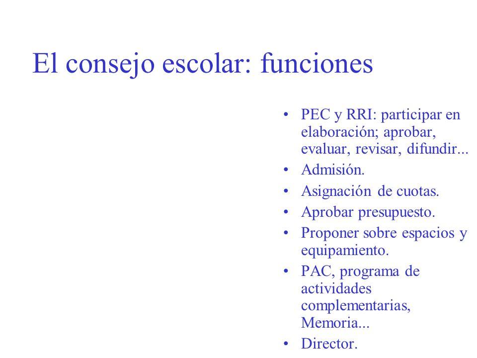 El consejo escolar: funciones PEC y RRI: participar en elaboración; aprobar, evaluar, revisar, difundir... Admisión. Asignación de cuotas. Aprobar pre