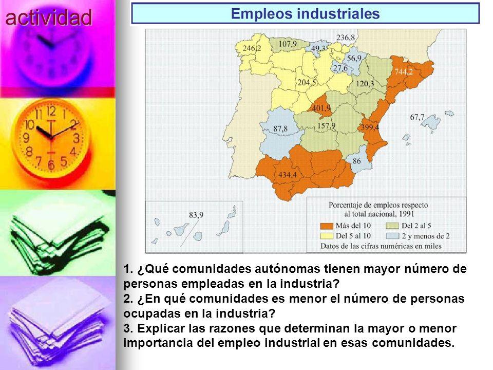 actividad 1. ¿Qué comunidades autónomas tienen mayor número de personas empleadas en la industria? 2. ¿En qué comunidades es menor el número de person