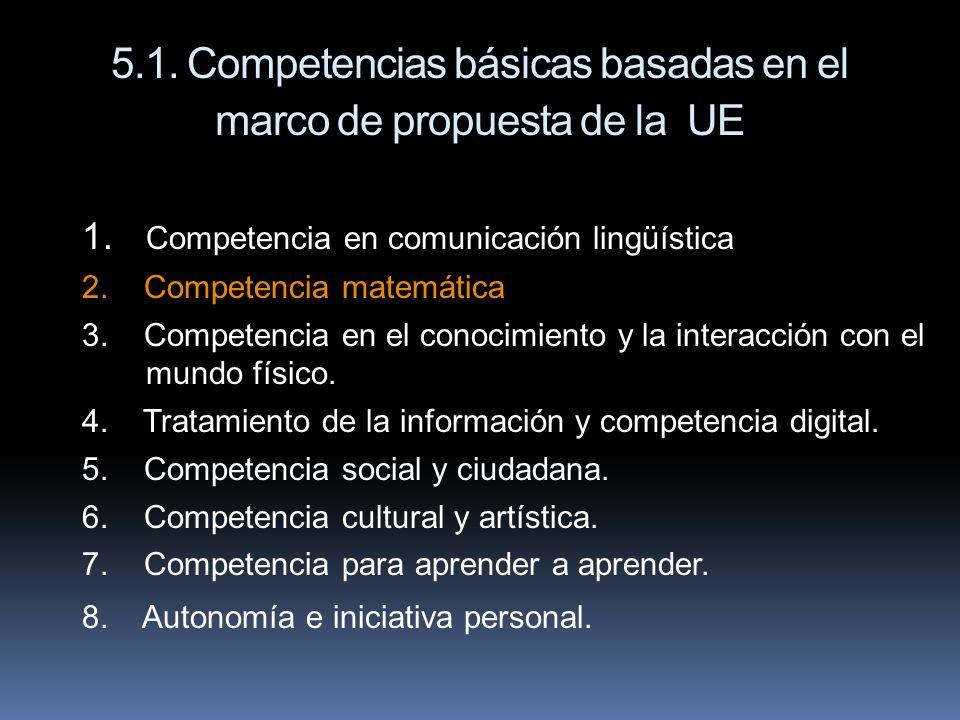 5.1. Competencias básicas basadas en el marco de propuesta de la UE 1. Competencia en comunicación lingüística 2. Competencia matemática 3. Competenci