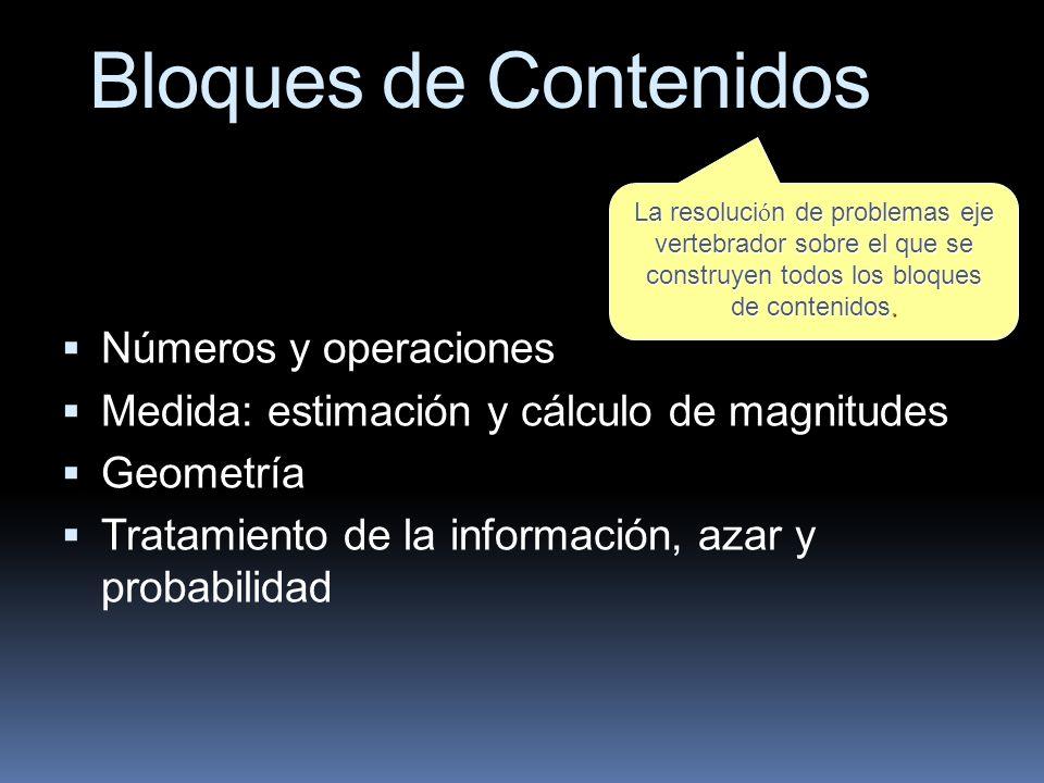 Bloques de Contenidos Números y operaciones Medida: estimación y cálculo de magnitudes Geometría Tratamiento de la información, azar y probabilidad La