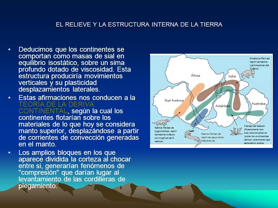 EL RELIEVE Y LA ESTRUCTURA INTERNA DE LA TIERRA Deducimos que los continentes se comportan como masas de sial en equilibrio isostático, sobre un sima