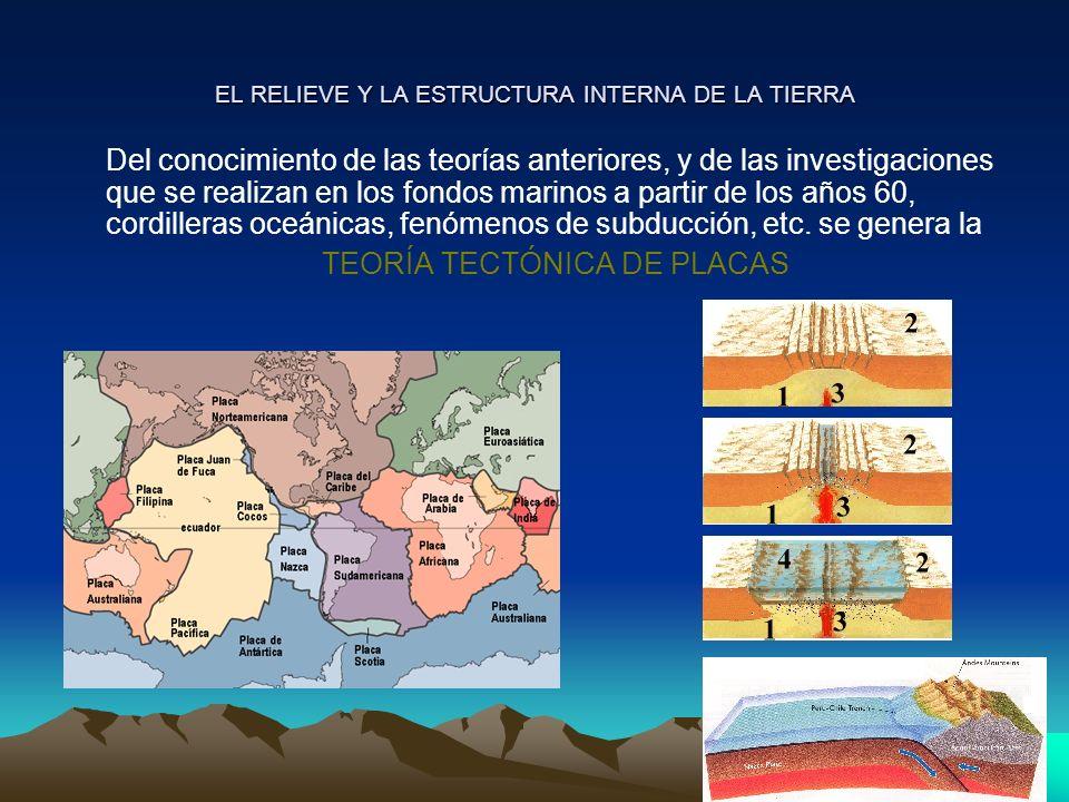 EL RELIEVE Y LA ESTRUCTURA INTERNA DE LA TIERRA Del conocimiento de las teorías anteriores, y de las investigaciones que se realizan en los fondos mar