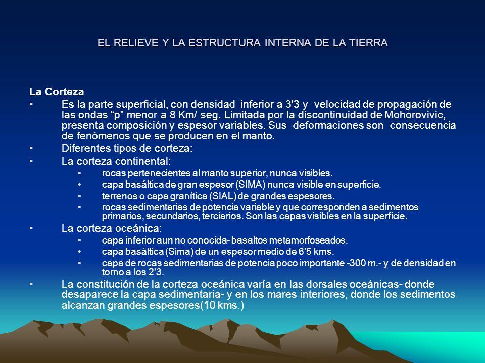 EL RELIEVE Y LA ESTRUCTURA INTERNA DE LA TIERRA El manto Es una gruesa capa, que se desde los límites de la corteza hasta los 2900 kms.