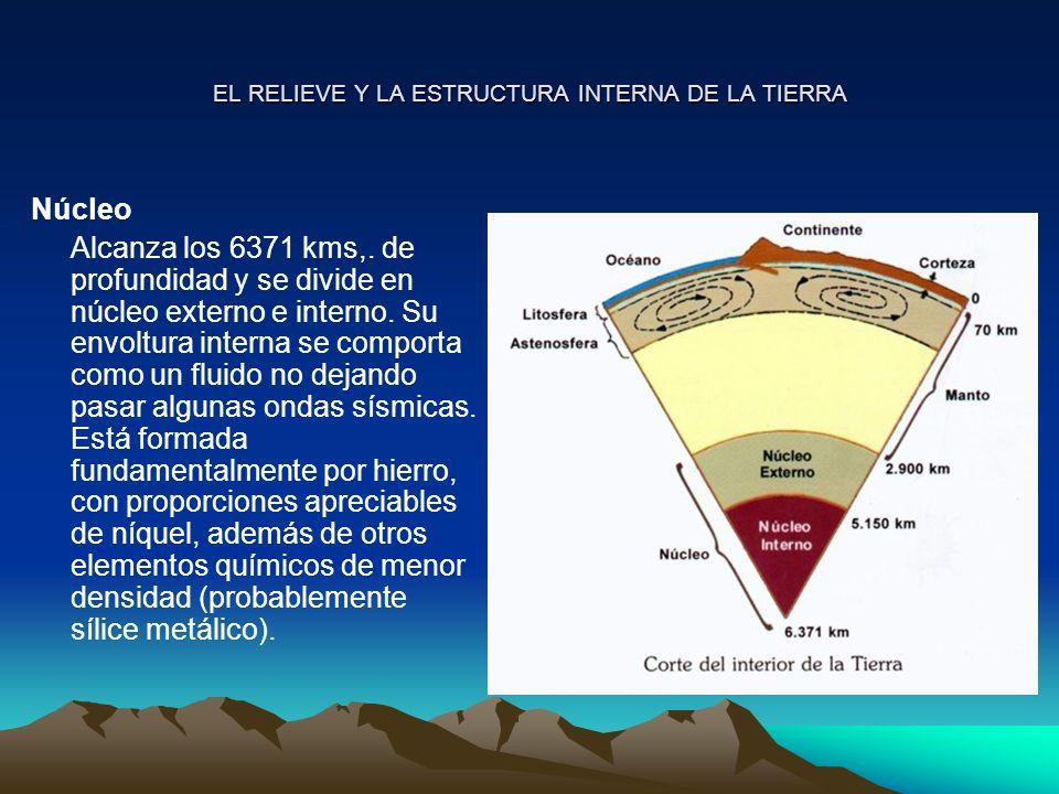 EL RELIEVE Y LA ESTRUCTURA INTERNA DE LA TIERRA Núcleo Alcanza los 6371 kms,. de profundidad y se divide en núcleo externo e interno. Su envoltura int