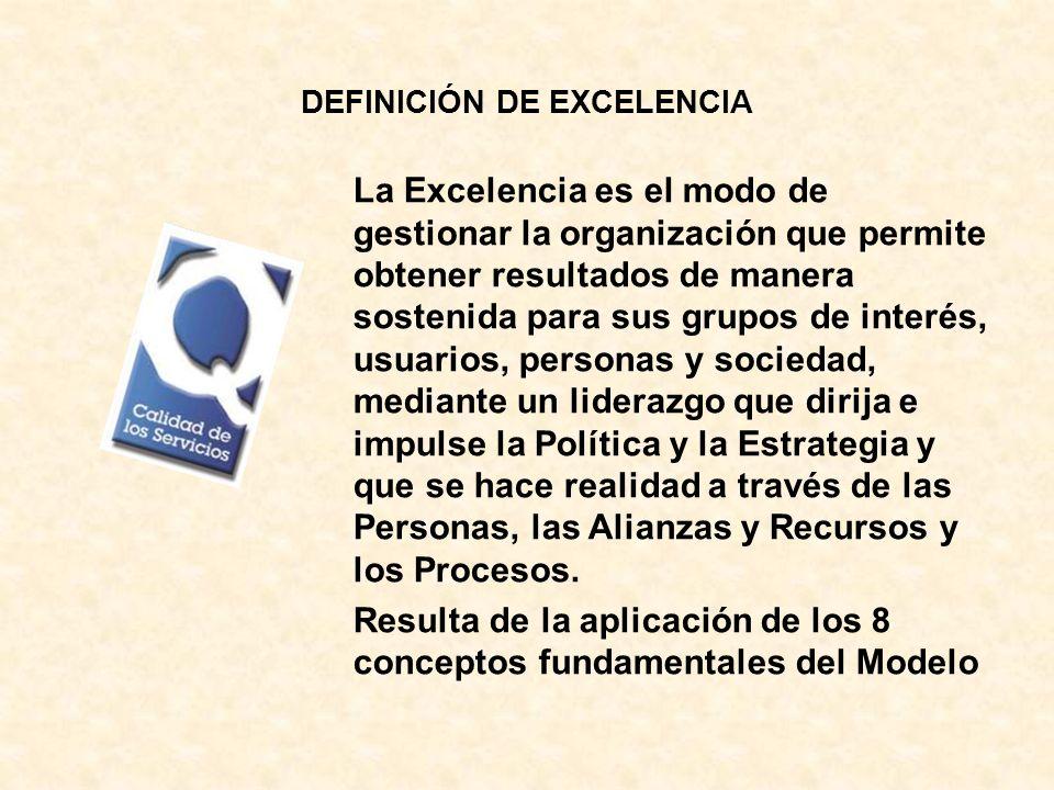 DEFINICIÓN DE EXCELENCIA La Excelencia es el modo de gestionar la organización que permite obtener resultados de manera sostenida para sus grupos de i