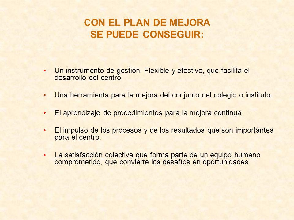 CON EL PLAN DE MEJORA SE PUEDE CONSEGUIR: Un instrumento de gestión. Flexible y efectivo, que facilita el desarrollo del centro. Una herramienta para