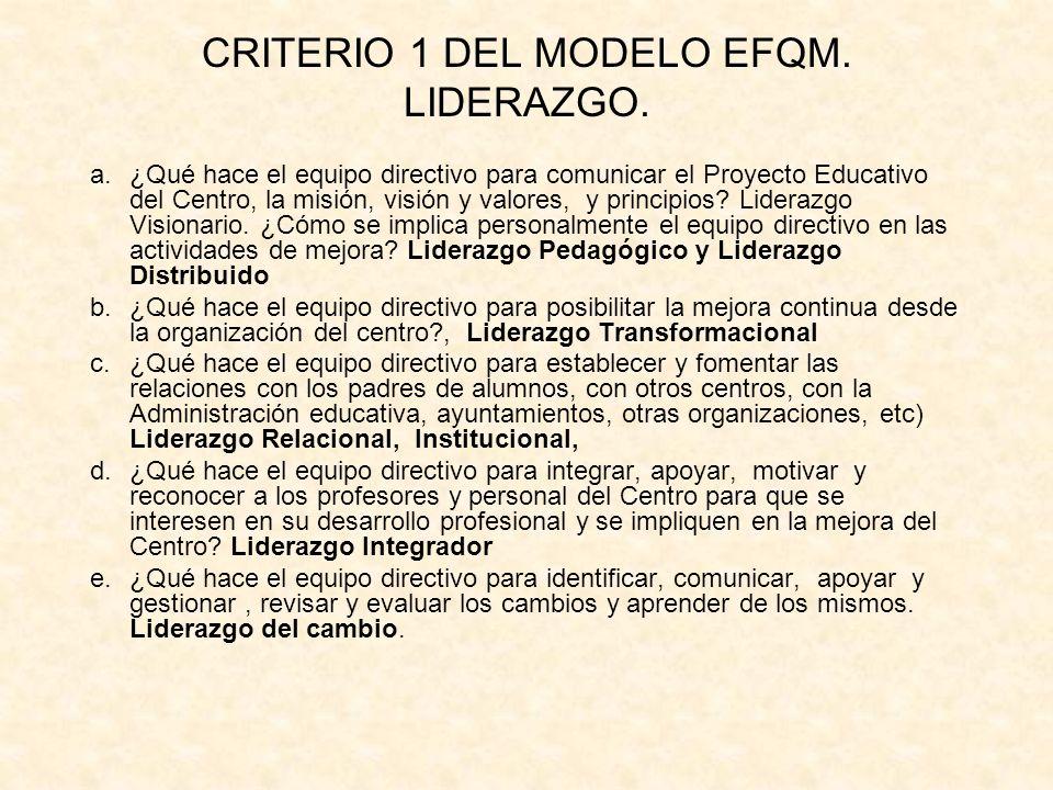 CRITERIO 1 DEL MODELO EFQM. LIDERAZGO. a.¿Qué hace el equipo directivo para comunicar el Proyecto Educativo del Centro, la misión, visión y valores, y