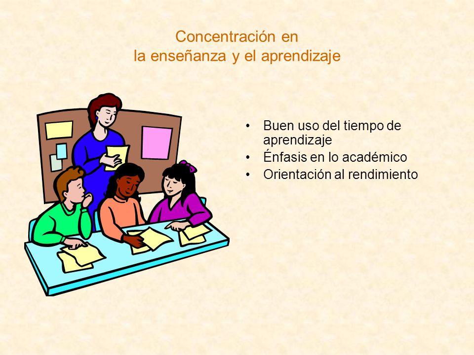 Concentración en la enseñanza y el aprendizaje Buen uso del tiempo de aprendizaje Énfasis en lo académico Orientación al rendimiento
