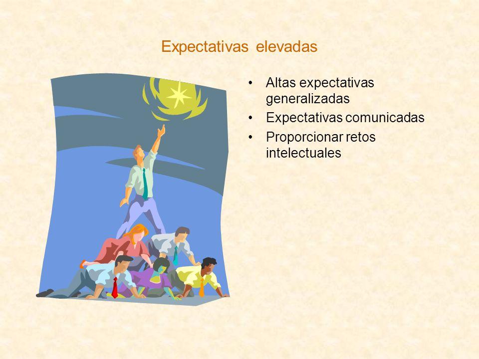 Expectativas elevadas Altas expectativas generalizadas Expectativas comunicadas Proporcionar retos intelectuales