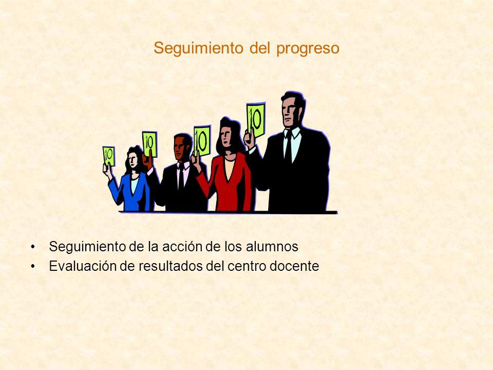Seguimiento del progreso Seguimiento de la acción de los alumnos Evaluación de resultados del centro docente