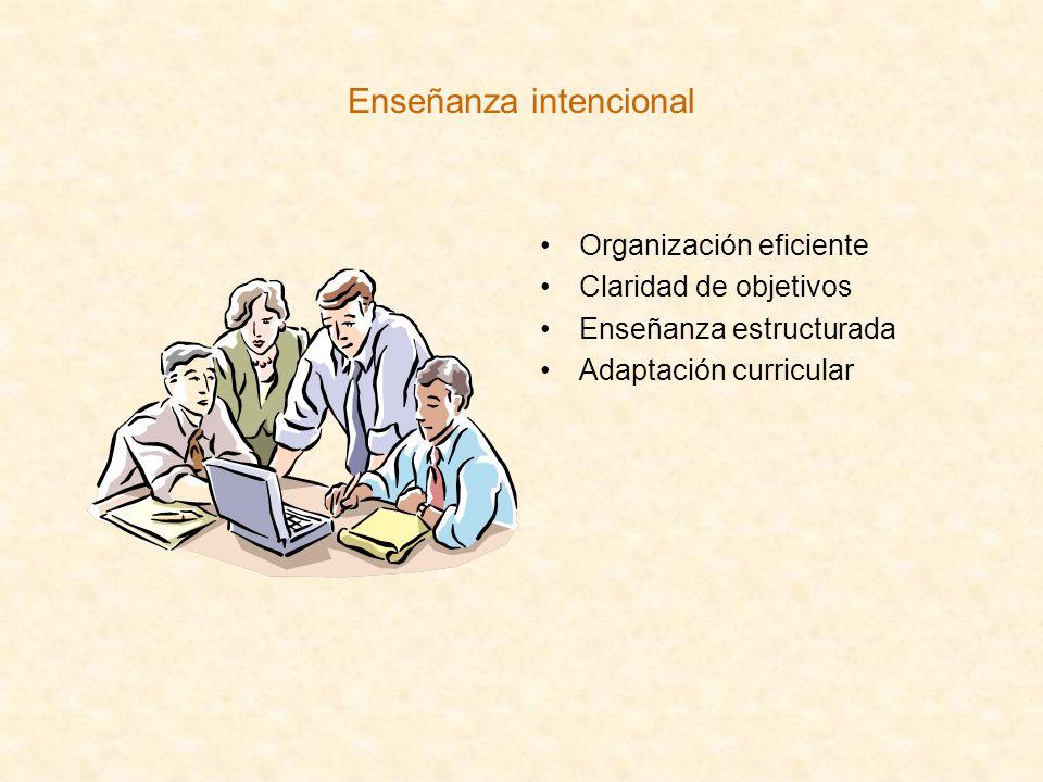 Enseñanza intencional Organización eficiente Claridad de objetivos Enseñanza estructurada Adaptación curricular