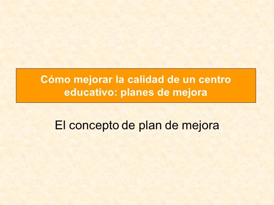 EL PLAN DE MEJORA El concepto de plan de mejora Cómo mejorar la calidad de un centro educativo: planes de mejora