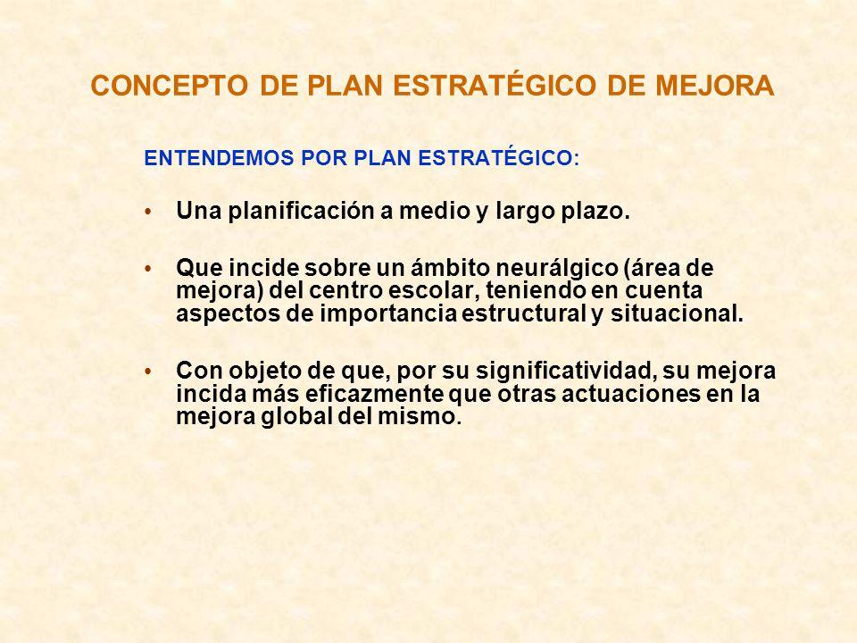 CONCEPTO DE PLAN ESTRATÉGICO DE MEJORA ENTENDEMOS POR PLAN ESTRATÉGICO: Una planificación a medio y largo plazo. Que incide sobre un ámbito neurálgico
